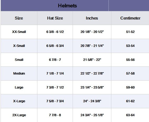 Head Size, Fit, And Comfort Helmet